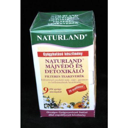 Naturland Májvédő és detoxikáló tea filteres 25x